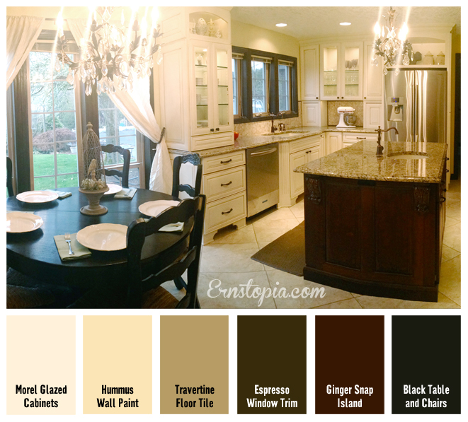 French country kitchen color palette