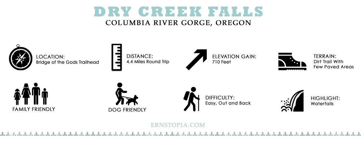 Dry Creek Falls HIKING guide